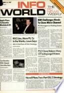14 dec 1987