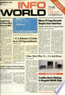 30 nov 1987