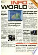 7 maart 1988