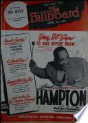 24 april 1948