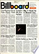 20 juni 1970