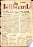 18 april 1960