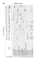 Pagina 628