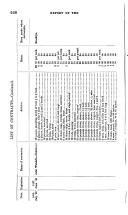 Pagina 648